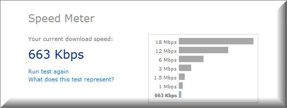 2wirespeedtest 10 BEST way to Check Internet Speed