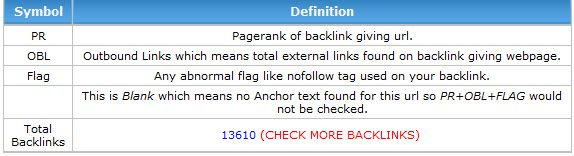 Backlink watch backlinks