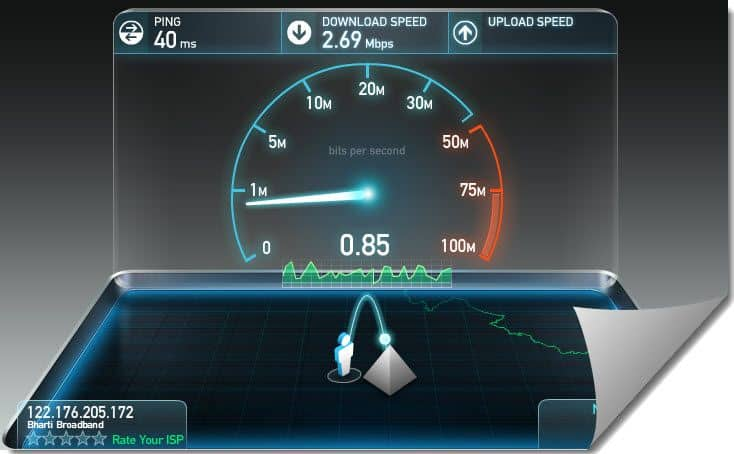 Speedtest 10 BEST way to Check Internet Speed