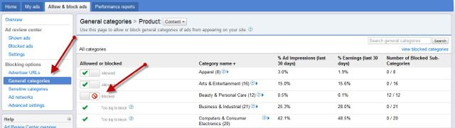 Adsense Category Blocking