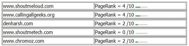MassPageRank How to Check Google Page Rank in Bulk