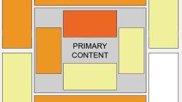 Adsense HeatMap : Best Google Adsense Placement Guide