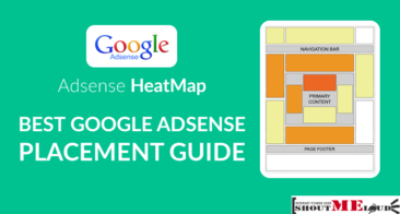 Adsense HeatMap: Best Google Adsense Placement Guide