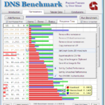 DNS Benchmark : Find The Fastest DNS