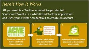 1 300x166 5 Twitter Web App to Make Money from Twitter