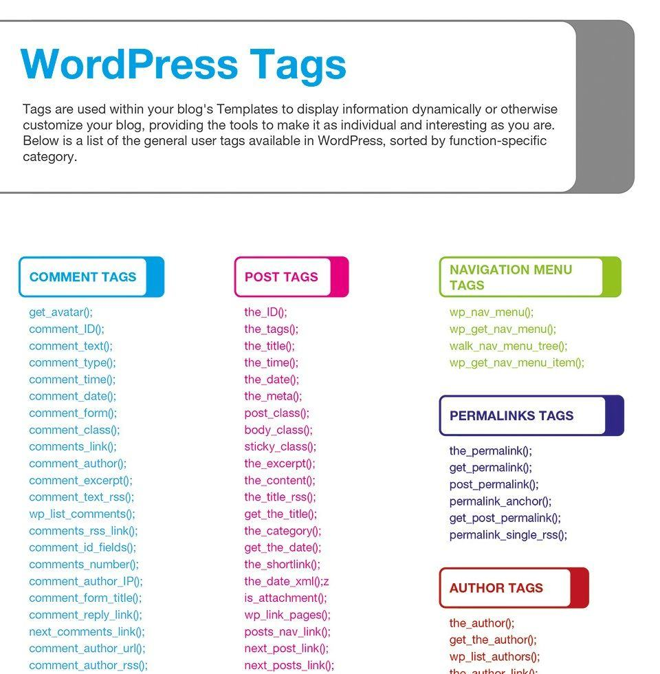 15 Best WordPress Cheat Sheet For Designers & Developers