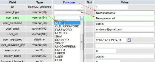 New wordpress login username