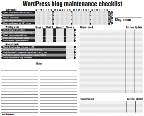 WordPress Blog Maintenance Checklist 499x403 15 Best WordPress Cheat Sheet For Designers And Developers