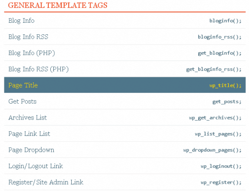 Wordpress Template TAG Reference Guide 500x385 15 Best WordPress Cheat Sheet For Designers And Developers