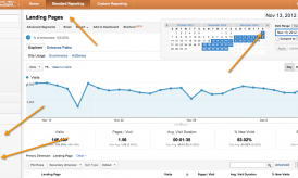 How to Find Blog Top Landing Pages using Google Analytics?