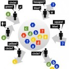 Ways to Start Your Own Social Bookmarking Website Using Pligg