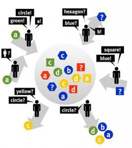 social bookmarking 267x300