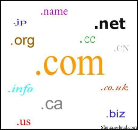 5 Things to Consider Before Buying Used Domain Name