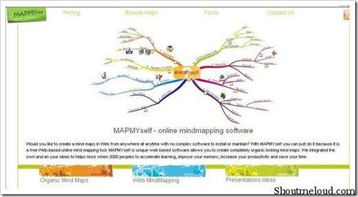 mapmyself - Online Free Mind Map