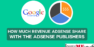 How Much Revenue AdSense Share with the AdSense Publishers?
