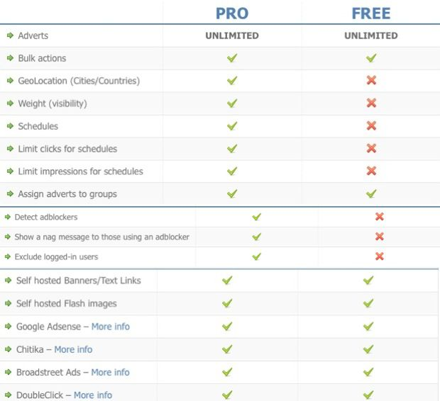 Adrotate Free vS pro AdRotate Plugin Let You Rotate Ads on Your WordPress Blog