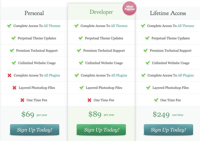 ElegantTheme Pricing