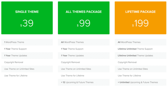 Theme Junkie Pricing