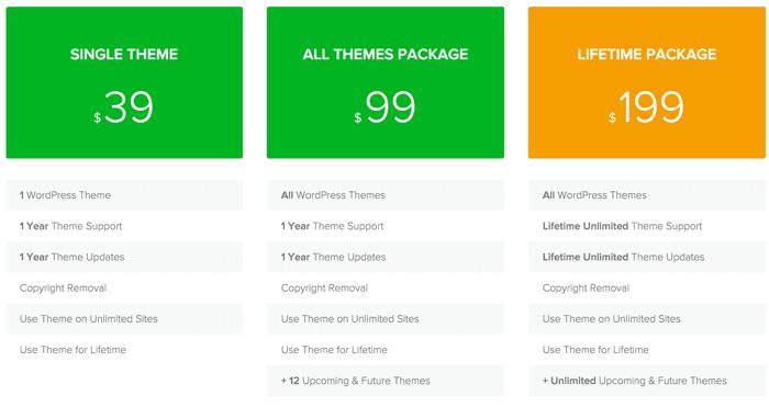 Theme Junkie Pricing