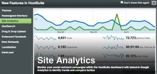 hootsuite analytics 520x246 Hootsuite Social Media Web Client Added 9 new Features