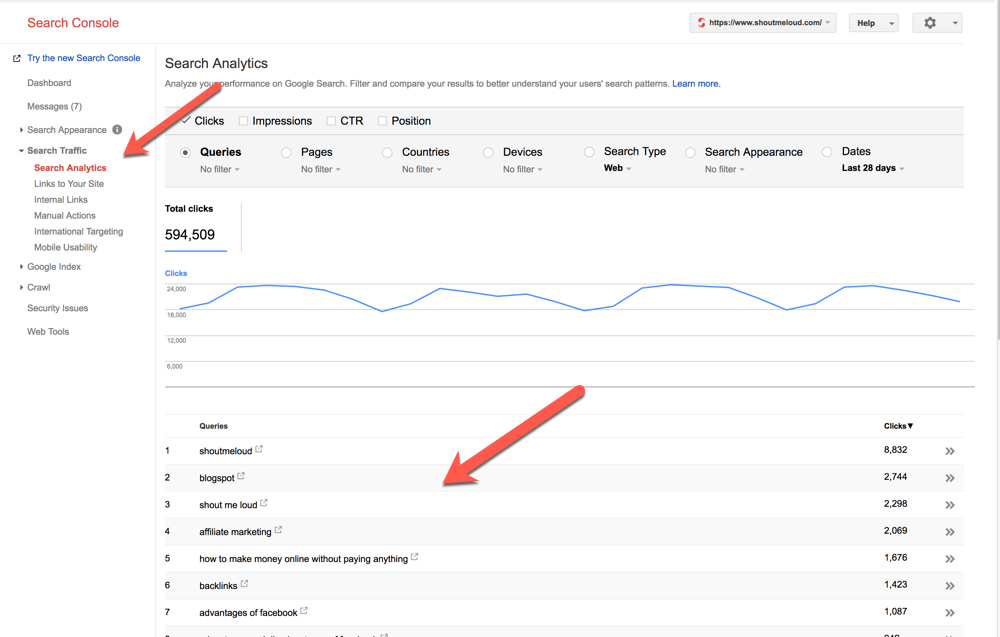 how to optimize blog for google search with search console tool