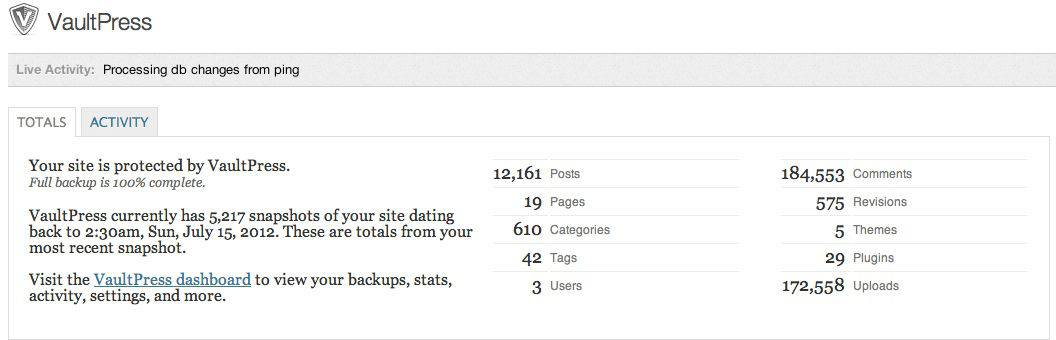 VaultPress WordPress Dashboard