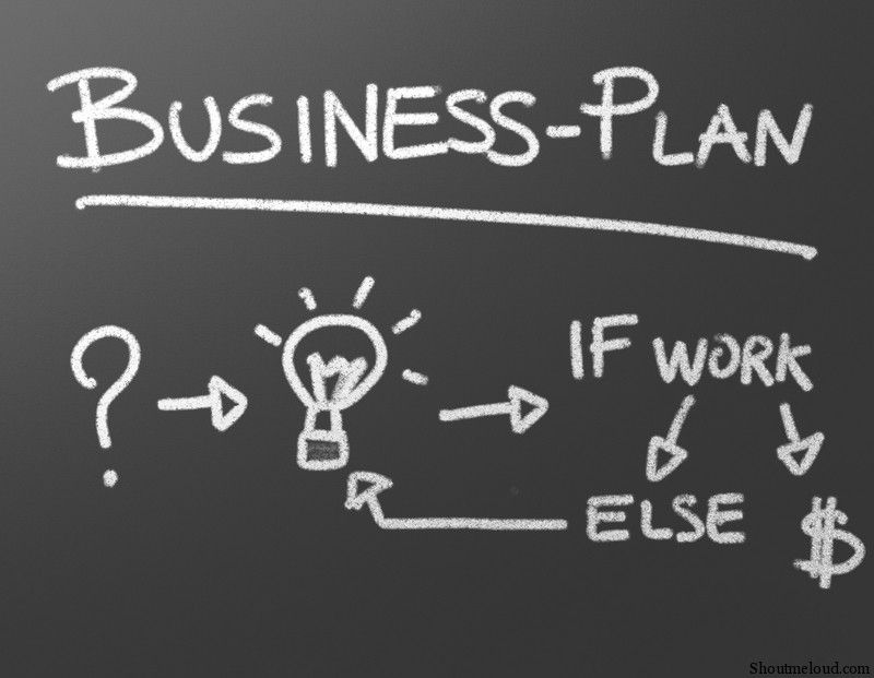 How To Write Killer  Blog Business Plan in 9 Easy Steps