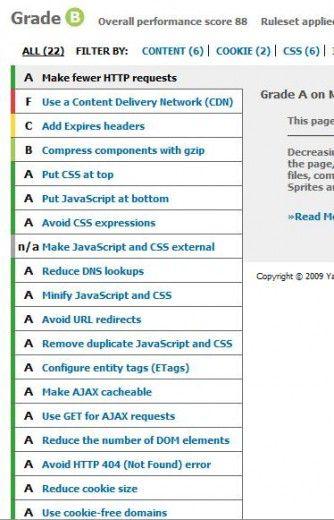 how to setup wordpress blog in one hour