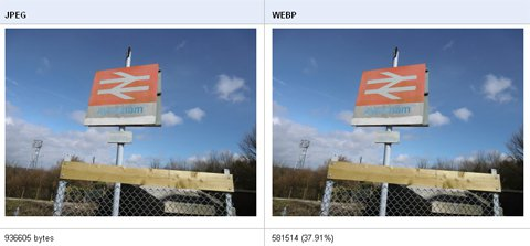 google webp jpeg compare 2 Google WebP: Free Image Compression tool from Google
