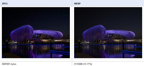 google webp jpeg compare 3 Google WebP: Free Image Compression tool from Google