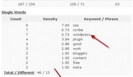 Keyword Density Checker WordPress Plugin