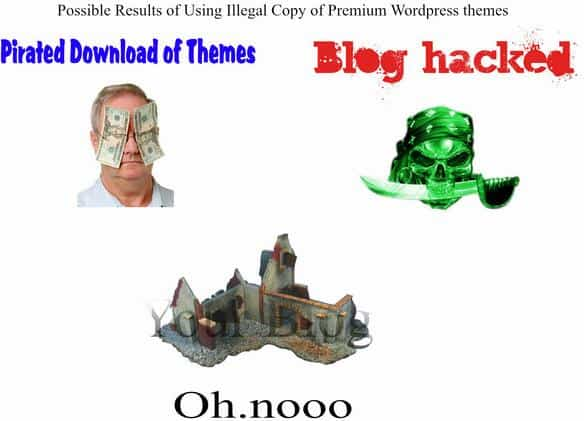 How Hacked WordPress Themes Harms your Blog?