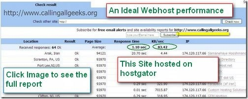 idealhostperformance thumb Host Tracker : Check your Webhosting Performance