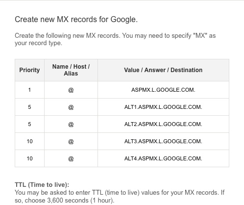 Google Apps MX record How to Create Email ID for Your Domain using Google Apps