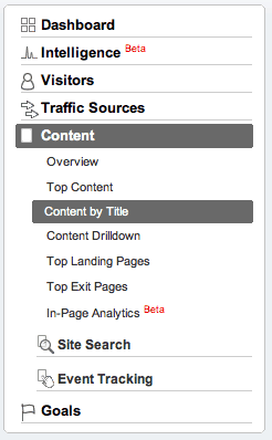 google analytics blog author efficiency content How To Use Google Analytics to Check Efficiency on Multi Author Blogs