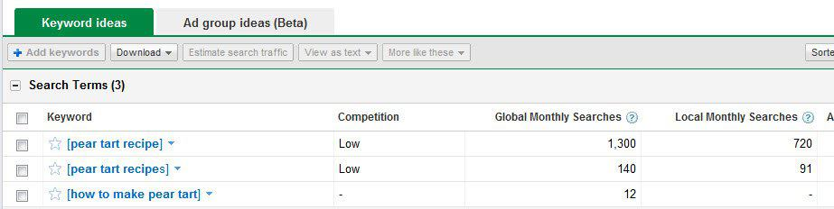 Keyword difference