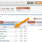 5 Excellent Websites to Check Google Keyword Ranking