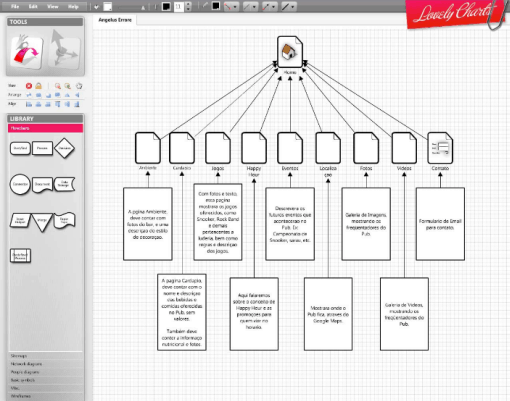 LovelyCharts 5 FREE Online Tools to Draw Diagrams and Collaborate