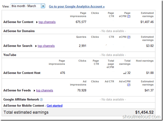 adsenseearningmarch2011 thumb ShoutMeLoud Monthly Income Report March 2011