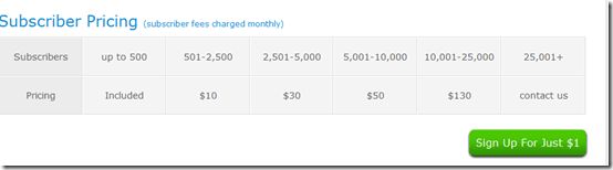 aweberpricing thumb How to Lower Down Aweber Pricing Per Month