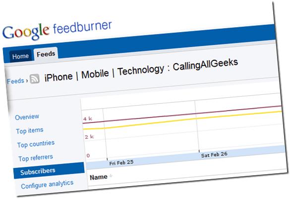 google-feedburner