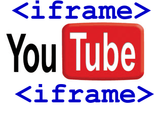 gp2 Why & How To Embed Youtube Iframe Code For Wordpress