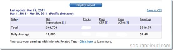 infolinks-earning-march-2011