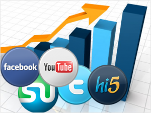 Social Bookmarking for SEO : How it Benefits a Blogger?