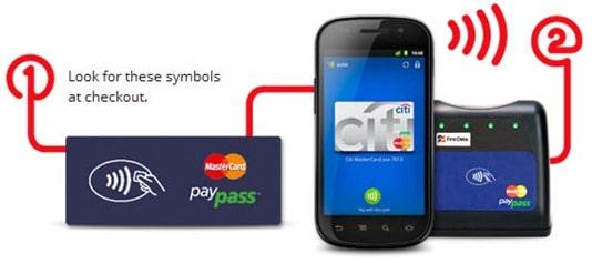 Google Wallet System