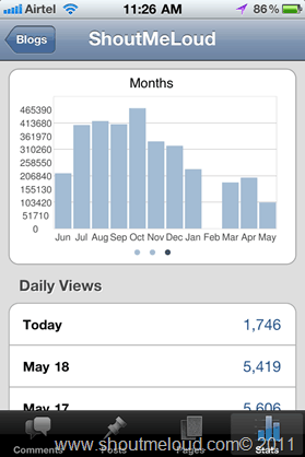 photo thumb WordPress for iPhone App Loaded with Stats Feature
