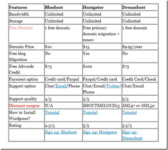 wordpress-table--example