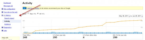 Google +1 metrics 550x153 Google +1 Metrics & Webmaster Tool Integration: Everything you Need to Know