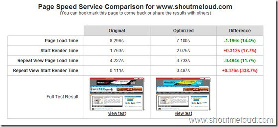 pagespeedcompartision thumb Google CDN based Paid Page Speed service Announced