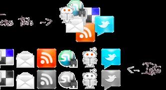 9 Free Online CSS Sprite Generator